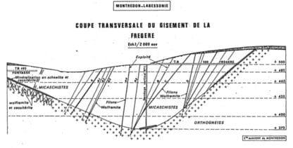 Mine de la Frégère à Montredon-Labessonnié, Tarn.